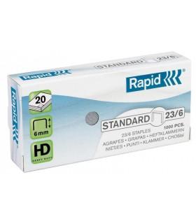 Capse pentru 2-20 coli, 1000 buc/cutie, model Standard 23/6 RAPID