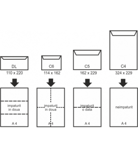 Plic C5 port document, 1000 buc/set, transparent GPV