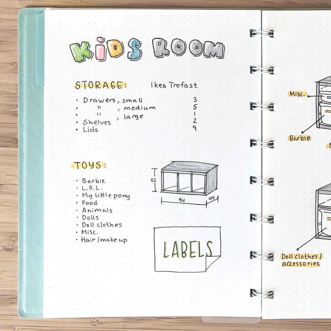 Rezerva hartie punctata Journal, 32 buc/set A5 compatibila Notebook FILOFAX