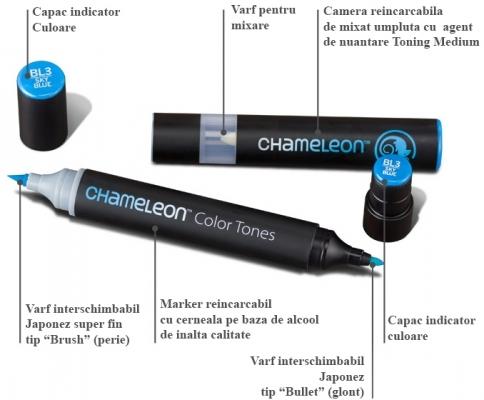 Marker-Chameleon_BG4.jpg